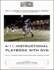 A-11 Video & Matching Playbook