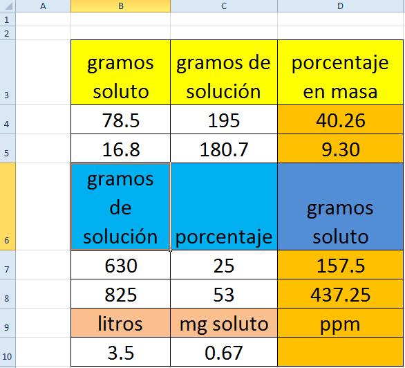 Bonito Hoja De Cálculo De Conversión Moles Colección de Imágenes ...