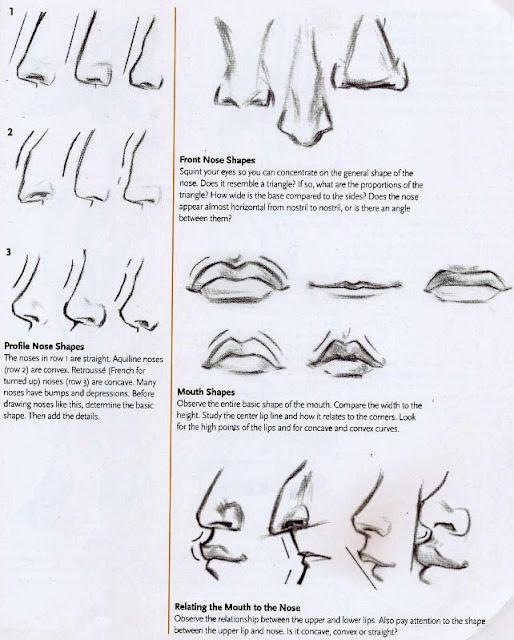 Dica de como Fazer um nariz e uma boca bem feita