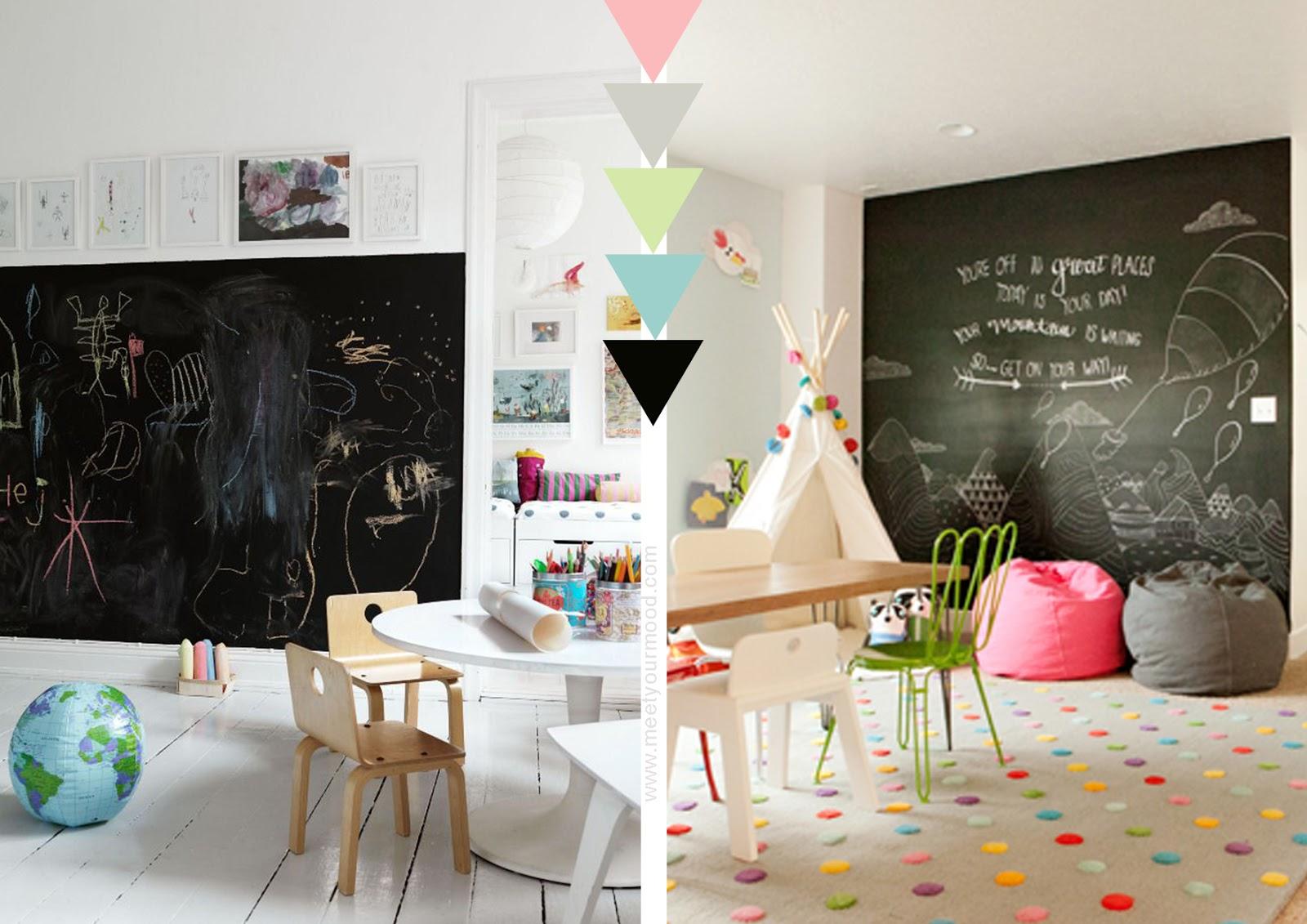 Back to school mood la mia parete una lavagna - Idee per pitturare una cameretta ...