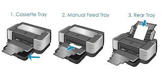 bagian-bagian printer