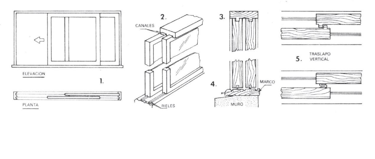 Cátedra de Materiales y Técnicas III: Ventana corrediza de madera