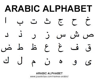 Pin alphabet arabe style d ecriture pour tatoo tatouage chinois on pinterest - Tatouage ecriture arabe ...