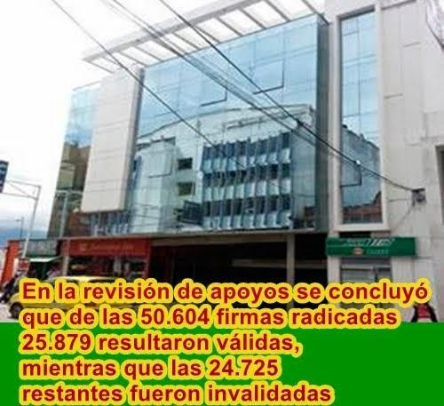 COLOMBIA: FIRMAS PARA REVOCATORIA ALCALDE DE IBAGUÉ, NO ALCANZAN EL MÍNIMO.