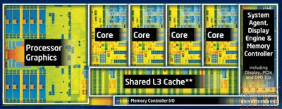 Perbedaan antara core i3, i5 dan i7 prosesor?