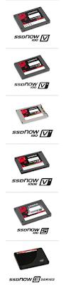 SSDNow