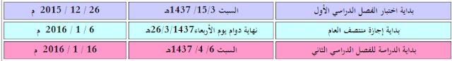 موعد وتاريخ بداية أجازة منتصف العام في السعودية 1437
