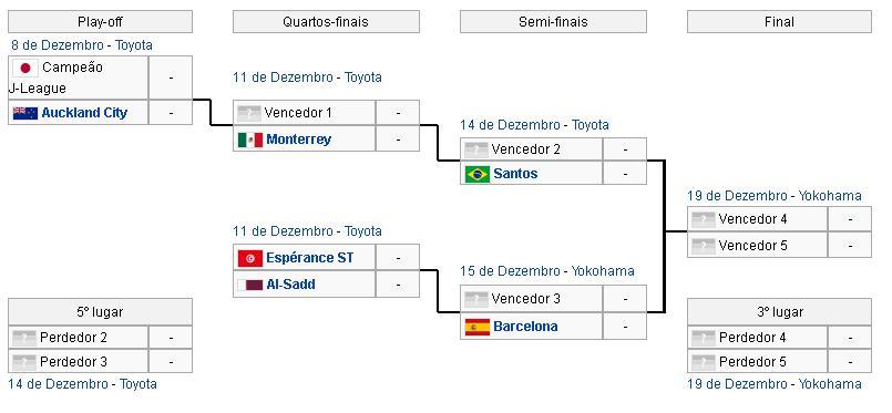 vivoelfutbol - Calendario Apertura 2014 Liga MX