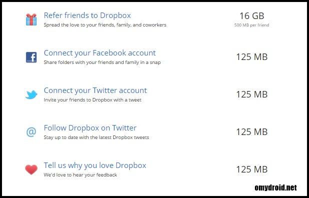 Cara Mendapatkan Space Dropbox Percuma