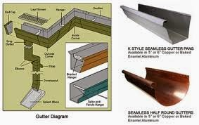 Aes Half Round Vs K Style Gutters Aes Seamless Gutters