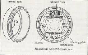 komponen rem