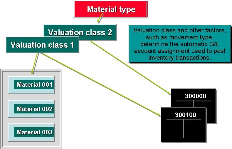sap r3 handbook pdf download