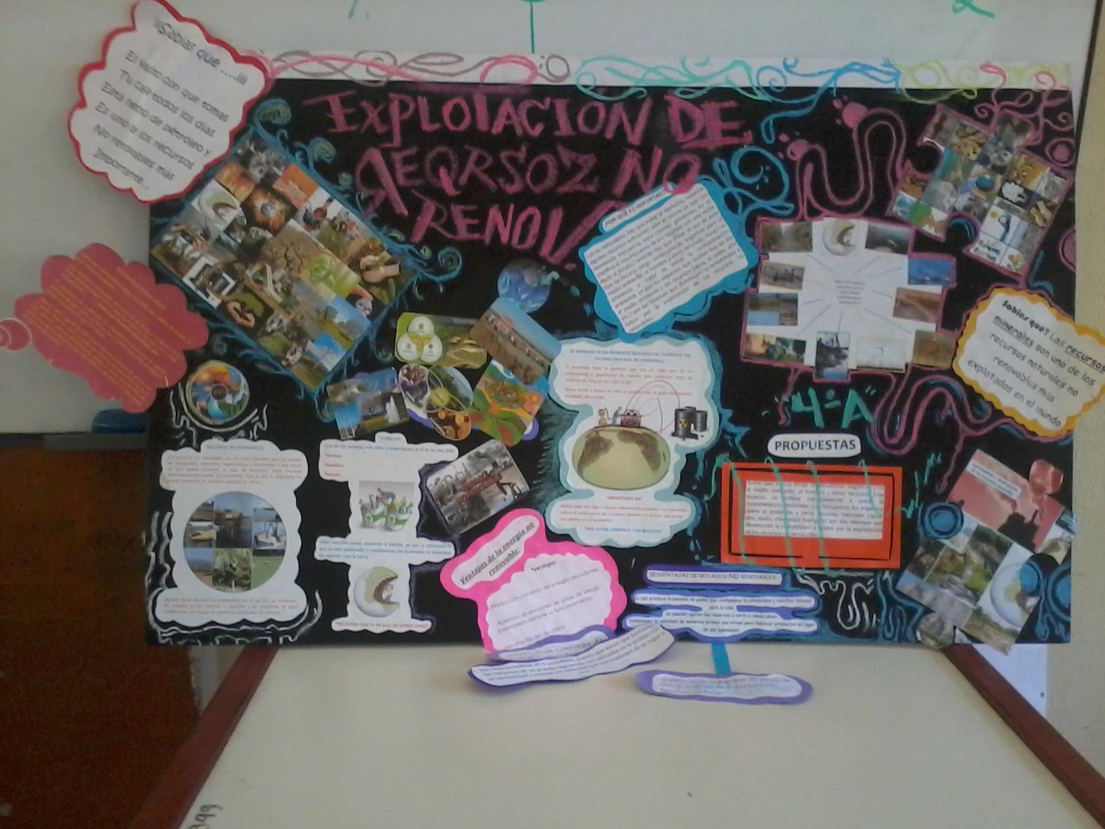 Medio ambiente periodico mural for Componentes de un periodico mural