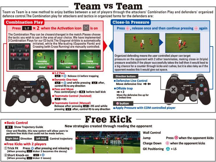 Control Team vs Team