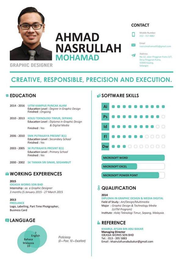Cara Membuat Resume Lepasan Stpm. contoh resume lengkap terkini ...