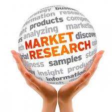 Közvélemény kutatás a marketinghez