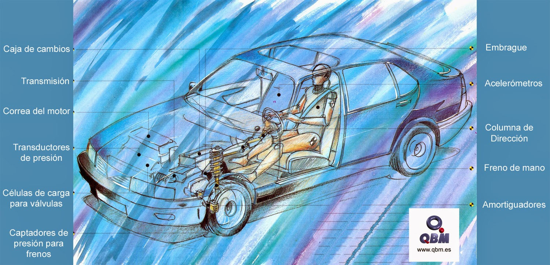 Sensores y Transductores para el Automóvil