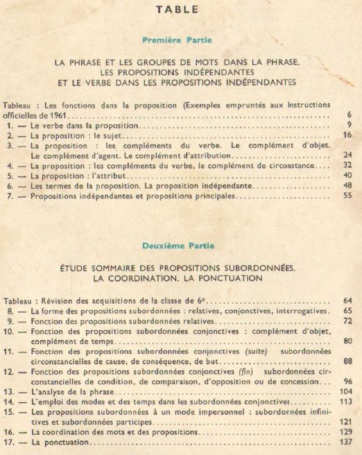 [article]La grammaire scolaire et ses limites. - Page 2 Souch%25C3%25A9%252C%2BGrunenwald%252C%2BGrammaire%2Bfran%25C3%25A7aise%2B5e%2Btable%2B1