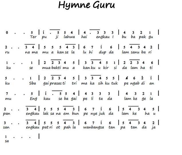 Partitur hymne guru