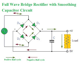 Full wave rectifier with Smoothing capacitor