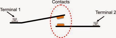 dasar kerja relay