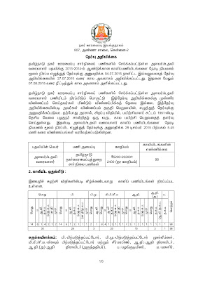 Tnpsc model question papers in english