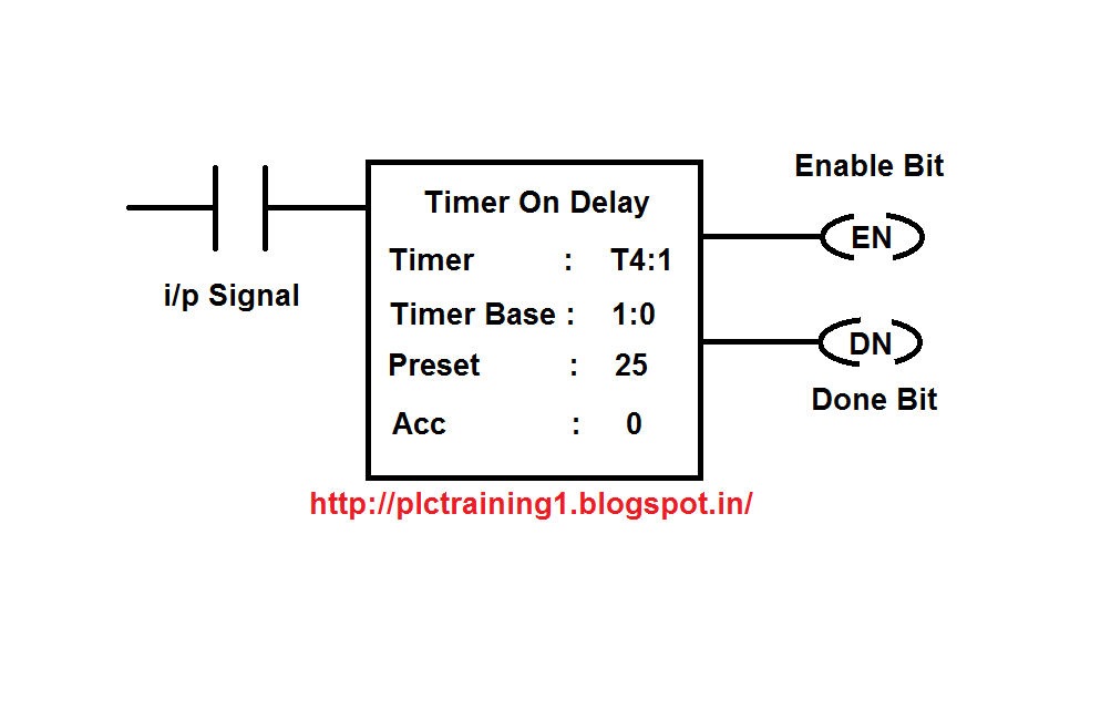 wiring diagram for timer delay on lights dimmer switch installation diagram elsavadorla