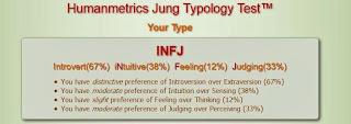 Vol. VI - Personality Test