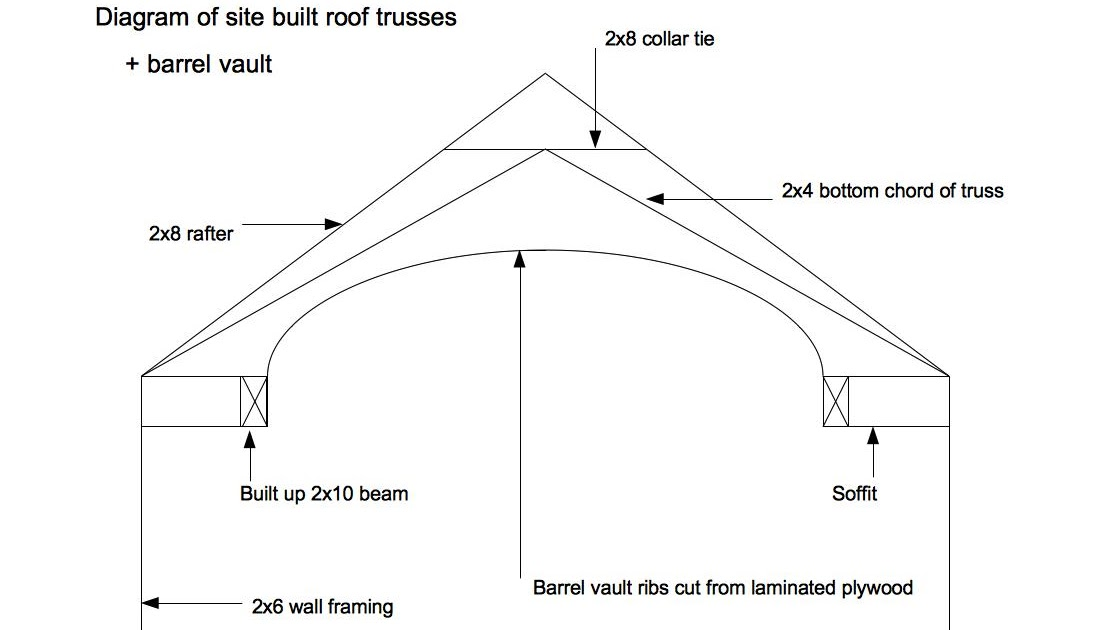 One man 39 s hands 9 building the barrel vault ceiling for Barrel vault roof