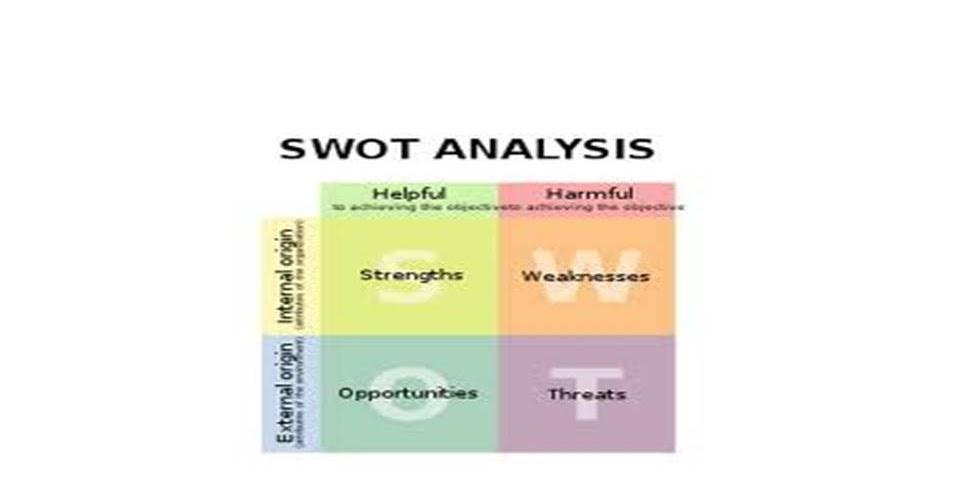 Uv  >> Framework Mangement Tool Box: SWOT Analysis