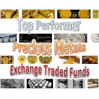 Top Performer Precious Metals ETFs logo