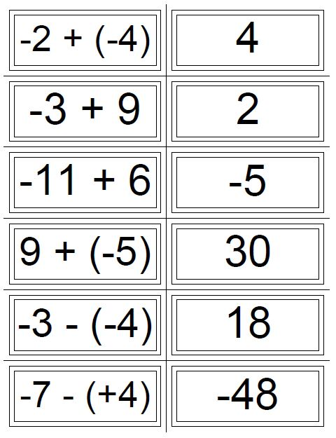 integer operations worksheets