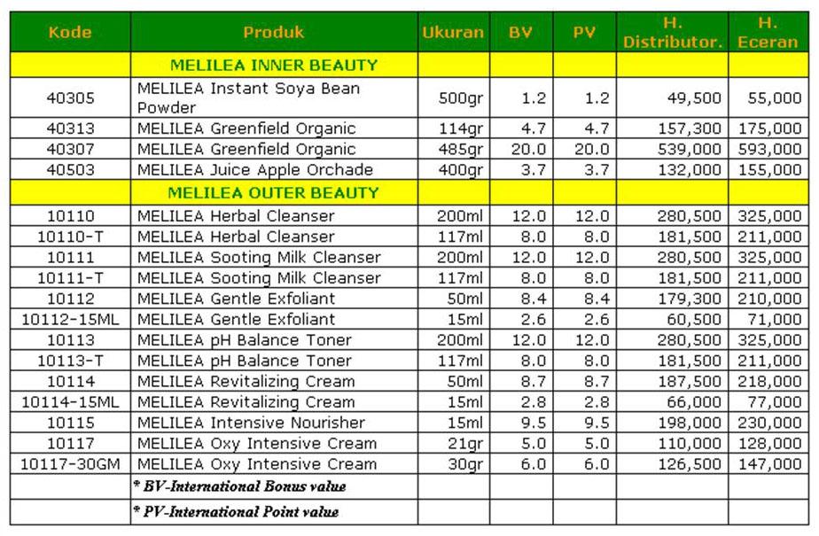 Distributor Melilea Bogor: Daftar Harga Melilea