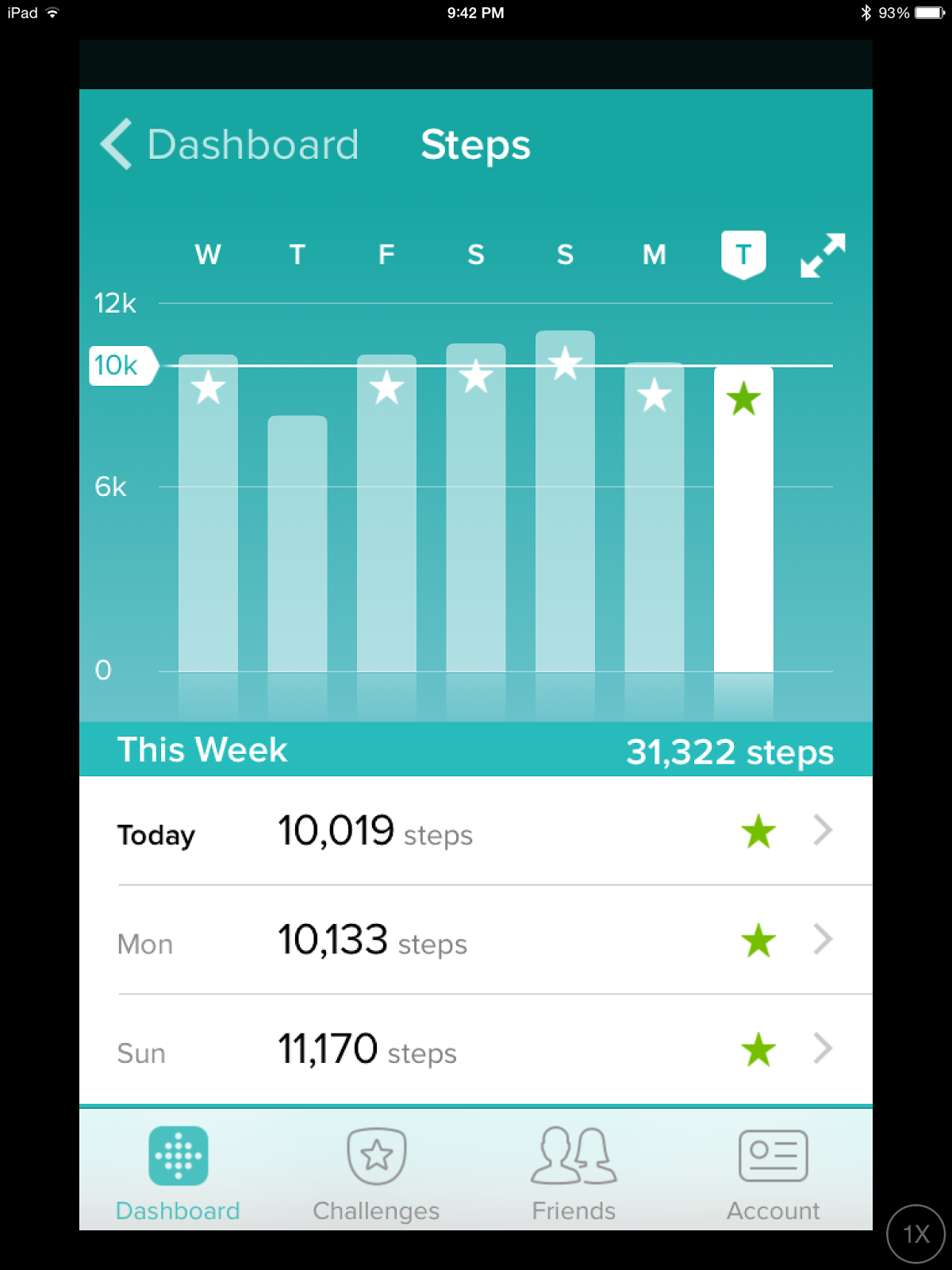 Fitbit Charge Hr Review Petite Haus