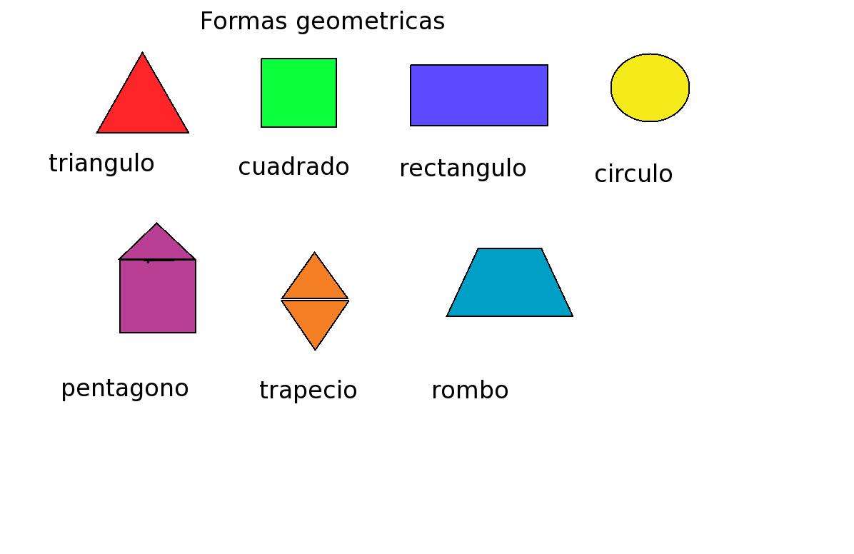 Las xo es parte de mi vida figuras geom tricas en la for Las formas geometricas