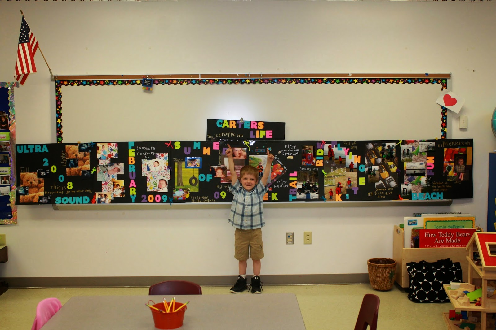 Classroom Timeline Ideas ~ Mrs lieck s classroom may family project a timeline of