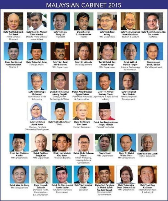 Malaysia Cabinet 2015
