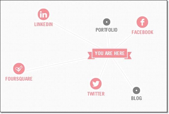 carte de visite en ligne   vizify