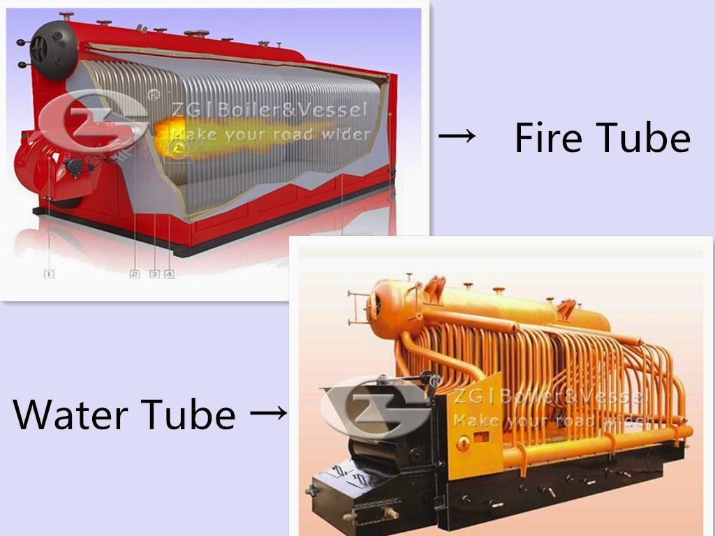 fire tube steam boiler pdf