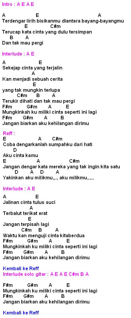 Review Lagu Aku Milikmu(Dewa 19)+Chord,Lirik | MyNotepat.Com