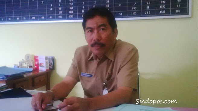 Kepala BKD Pacitan, H. Fatkhur Rozi