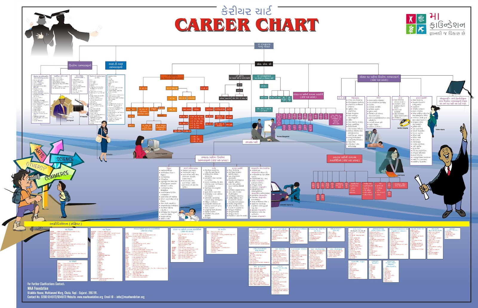 does your lms have career maps my learning hub