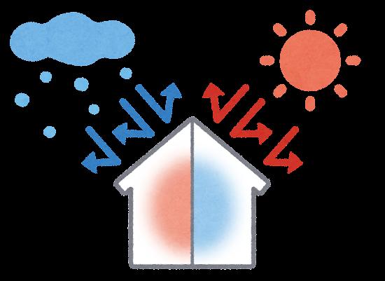 家の断熱のイラスト
