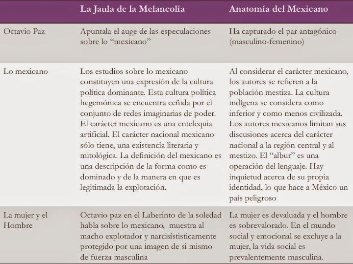 Problemas de la Realidad Mexicana Contemporánea: Reflexiones Sobre ...