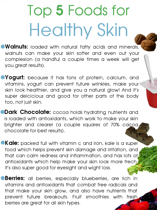 Top 5 Foods for Healthy Skin
