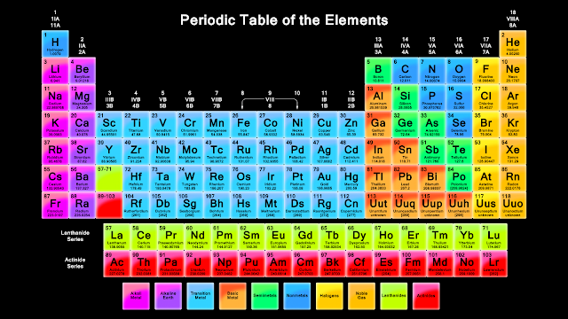 Journaling in your own words do you knowyour metals editors note the chemical symbol in the periodic table picture above pays homage to the latin name of the elements for example ag is used for silver urtaz Images