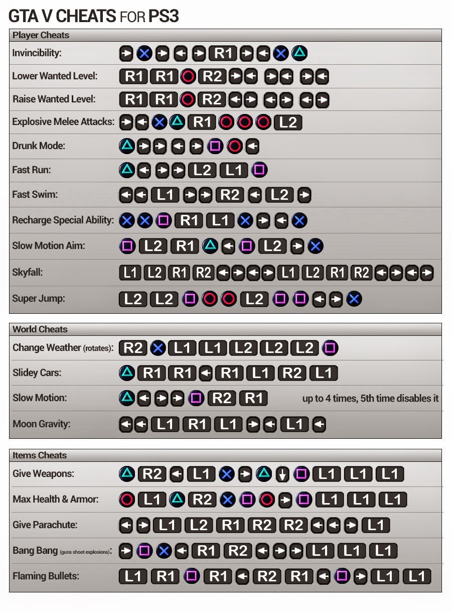 GTA 5 Cheats and Secrets - GTA 5 Wiki Guide - IGN