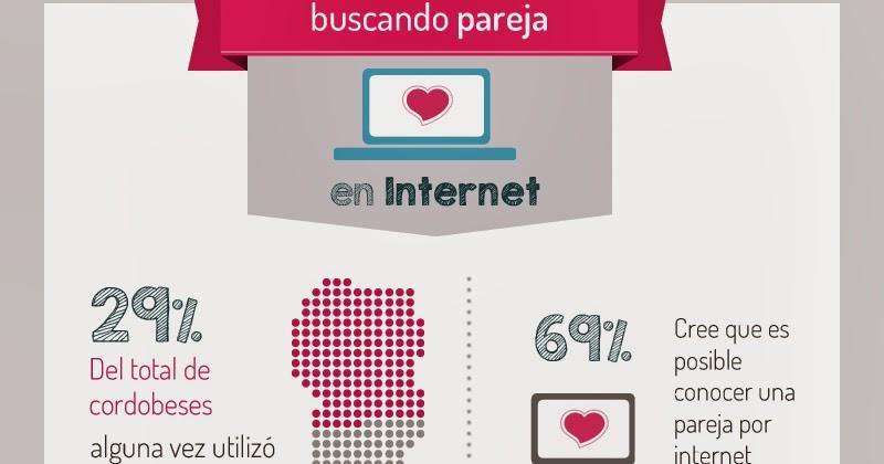 Citas gratis en argentina