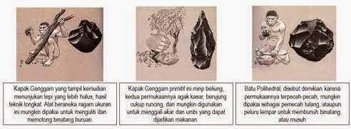 Paleolithikum