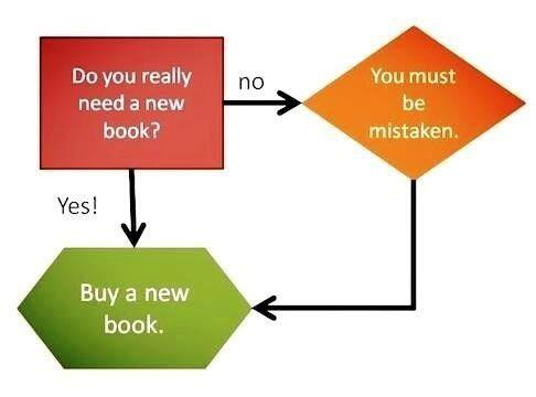 graphic asking if you need a new book. the answer is always yes